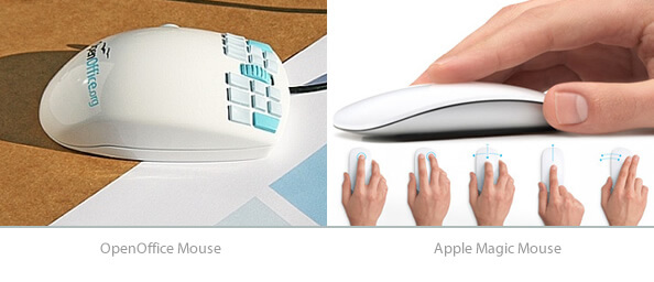 OpenOffice Mouse