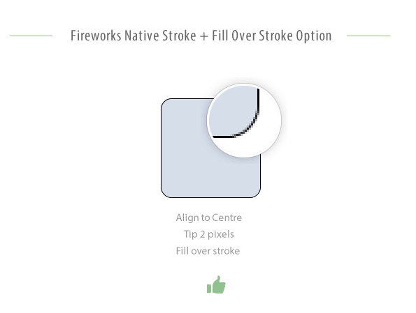 Blog Post. How To Improve Fine Strokes In Fireworks CS6