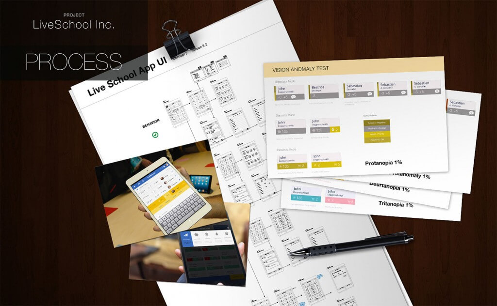 LiveSchool App GUI Design Process
