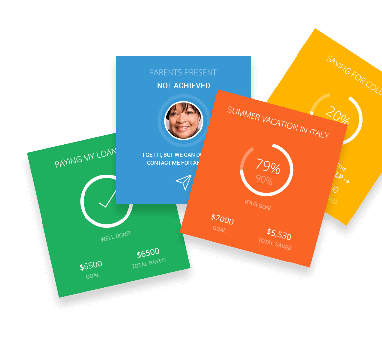 Exciting User Goal Cards